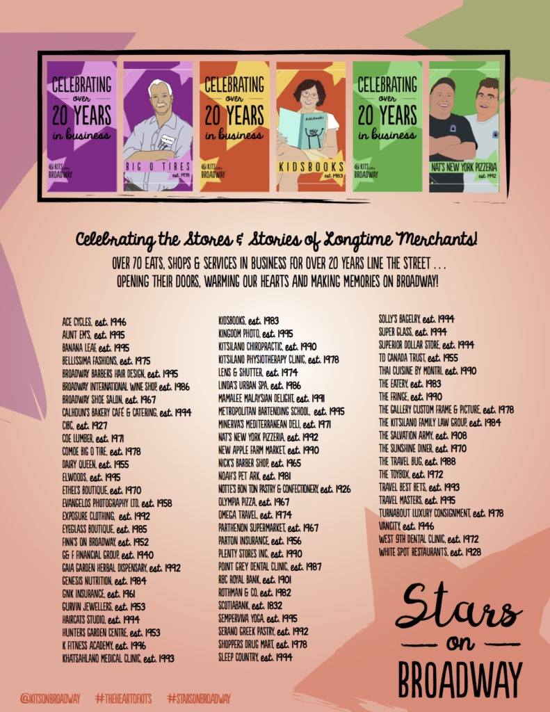 stars-on-broadway-longtime-merchants-list